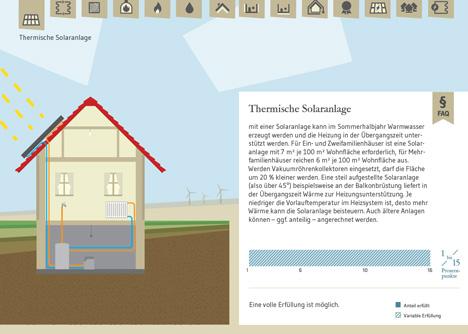 Umweltministerium Baden-W�rttemberg entwickelt W�rmehaus-Webtool  Bild